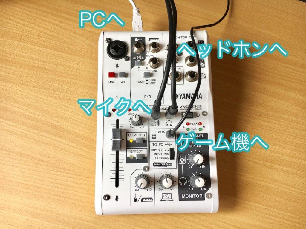 AG03とゲーム機の接続