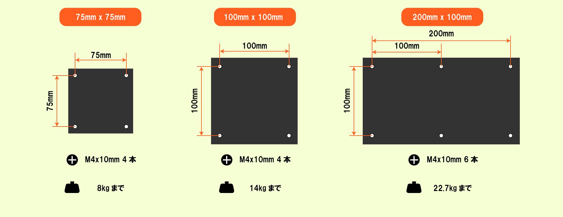VESAマウント規格 モニターアーム