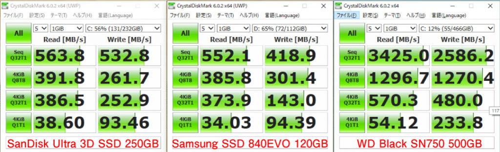 SSD スコア 比較