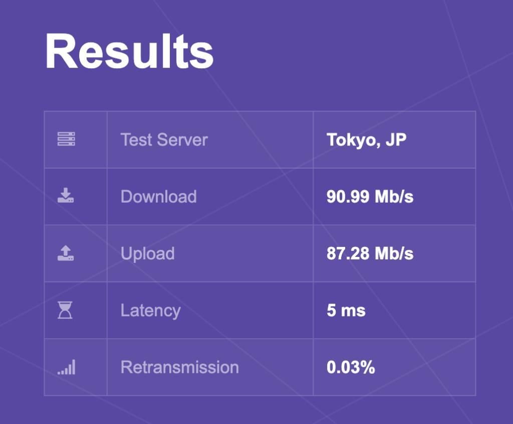 速度比較 無線LAN MacBook Pro